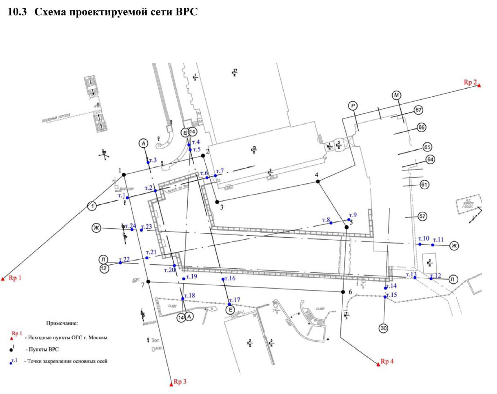 Схема размещения геодезических знаков для ппр пример